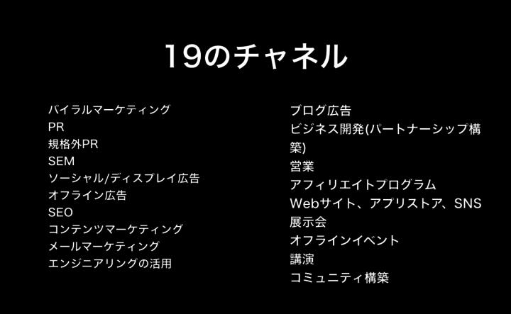 19種類のチャネルの紹介