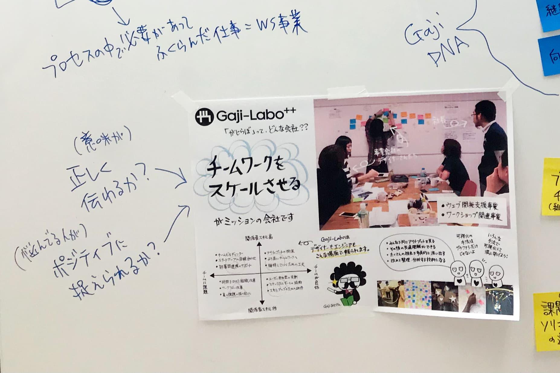 アイキャッチ画像:今のGaji-Laboってどんな会社? 「できることベース」から「目指したいことベース」に進化中!
