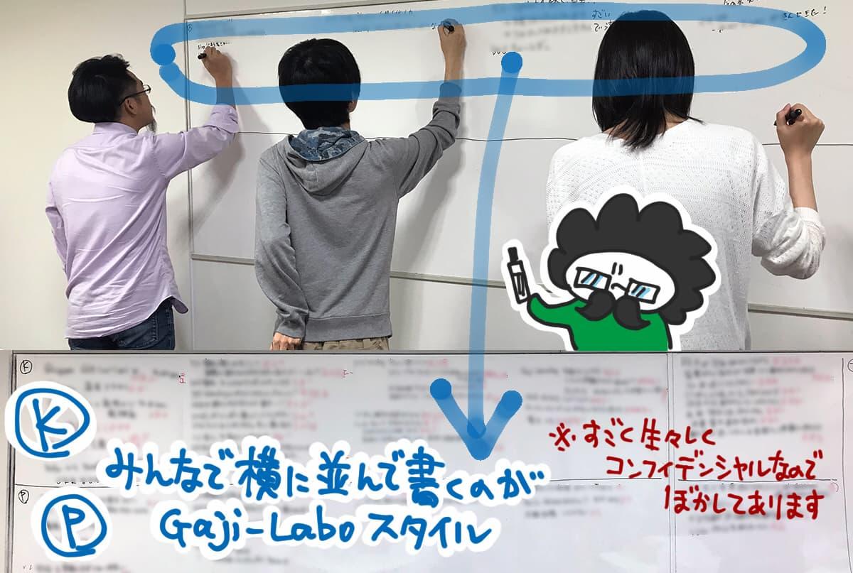 アイキャッチ画像:Gaji-Labo的KPTは、社内のコンディションを整えるためのKPT