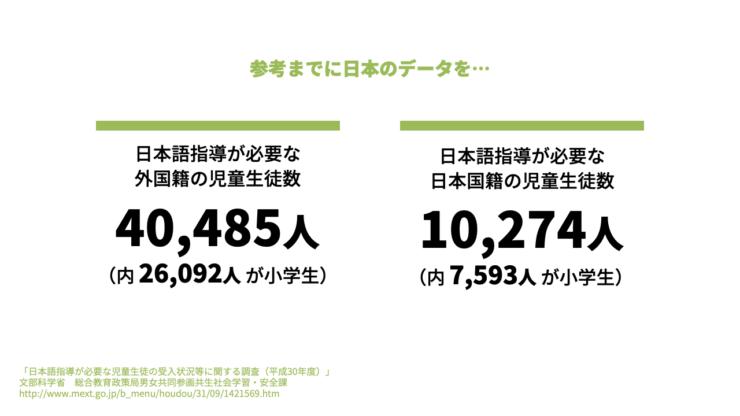 日本の場合のデータ