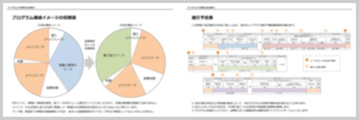 プログラム構成イメージと進行予定表(概略)の例