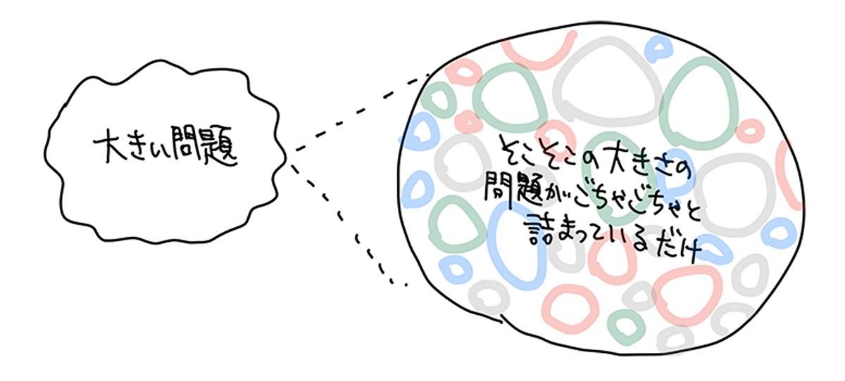 アイキャッチ画像:日報は単なるルーティンではなく、要素分解して問題解決スキルを身に付けるための近道