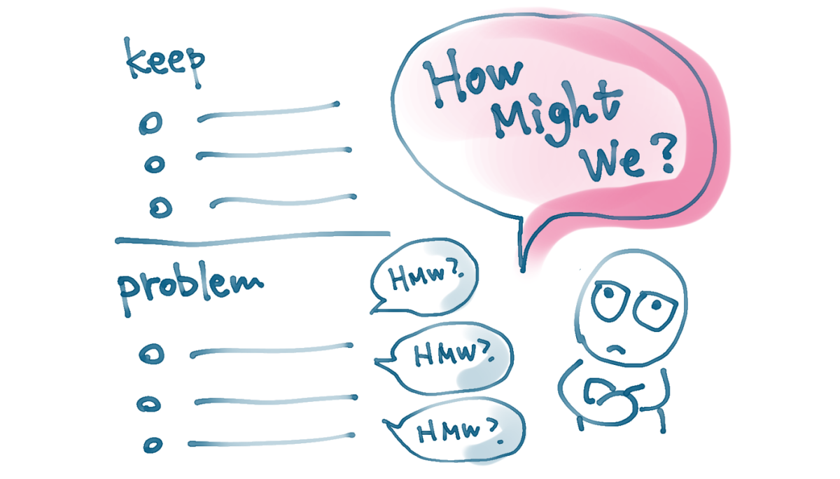 アイキャッチ画像:KPTやめました 〜How Might We? 駆動で考えるKPHを実験中〜