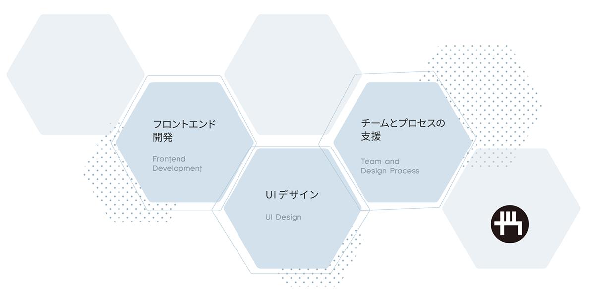 アイキャッチ画像:Gaji-Laboは事業成長のためのUIを作る会社として、3つの領域を柱にサービスを提供しています