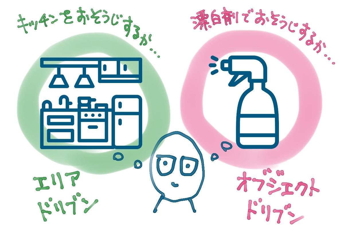 アイキャッチ画像:知識は誰かと一緒に仕事をするための共通言語になる