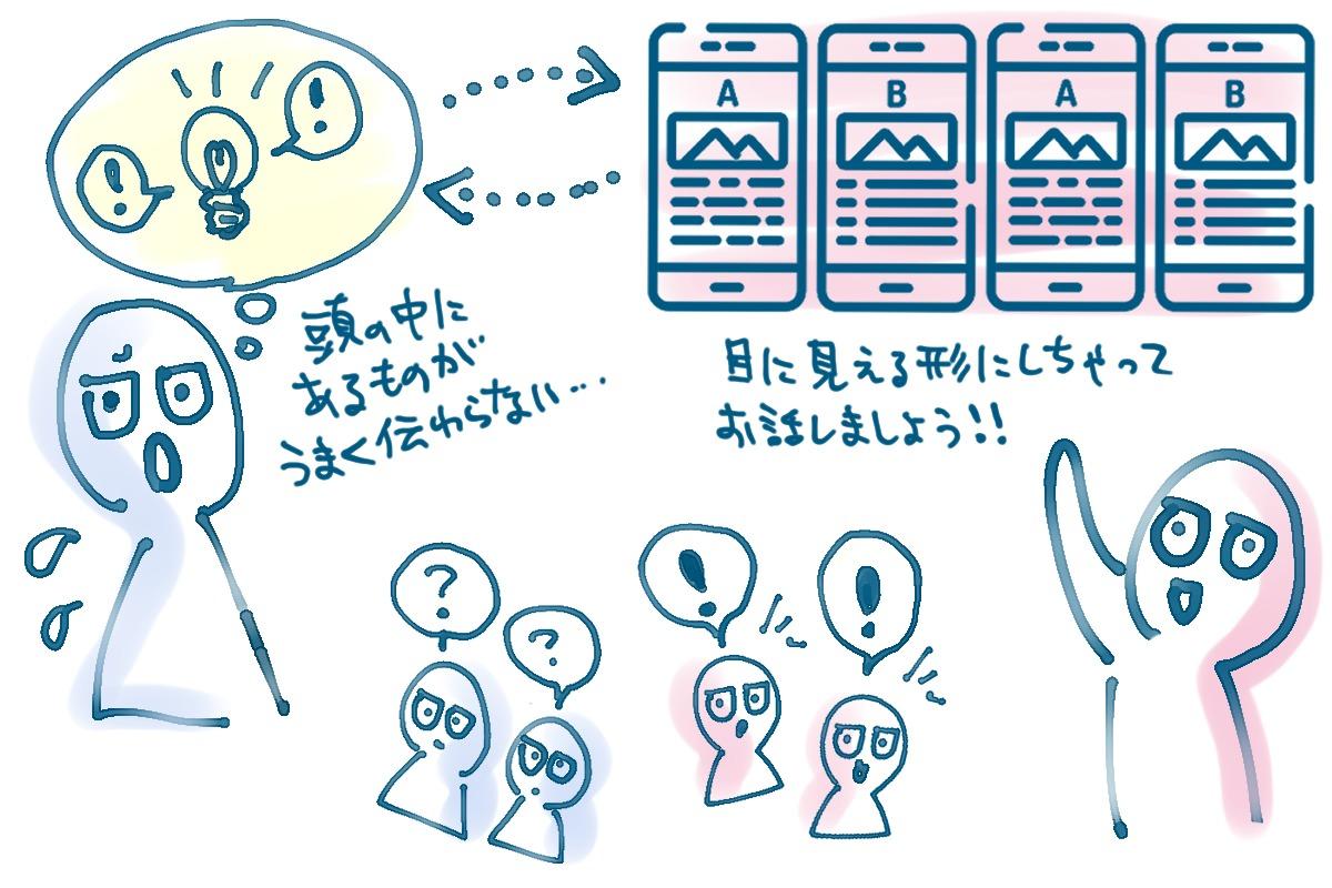 アイキャッチ画像:今年Gaji-Laboが関わったUIデザインの案件で印象的だったこと