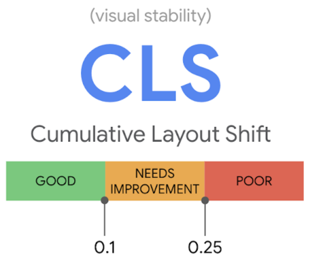 アイキャッチ画像:Core Web Vitals の CLS(Cumulative Layout Shift) について