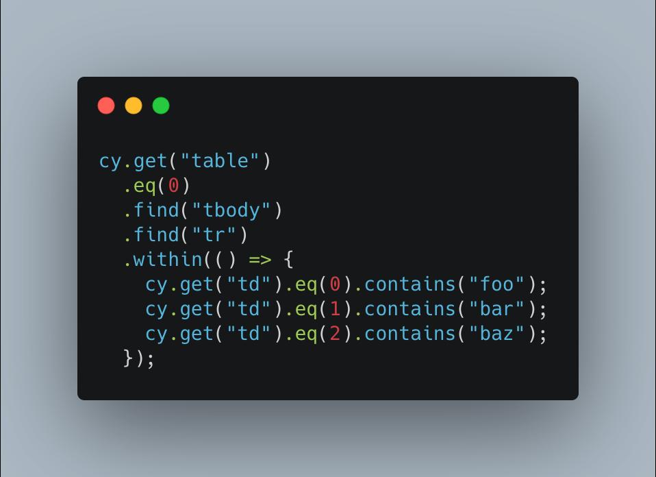アイキャッチ画像:Cypress 基礎: 取得する要素の範囲を限定する